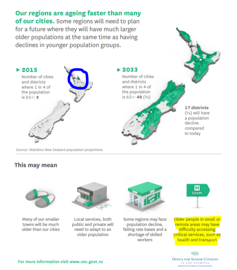 tcdc-ahead-of-nz-ageing