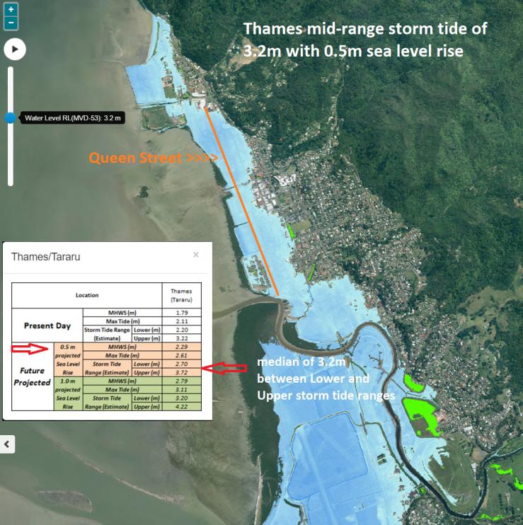 Thames Storm surge median .5m 3.2