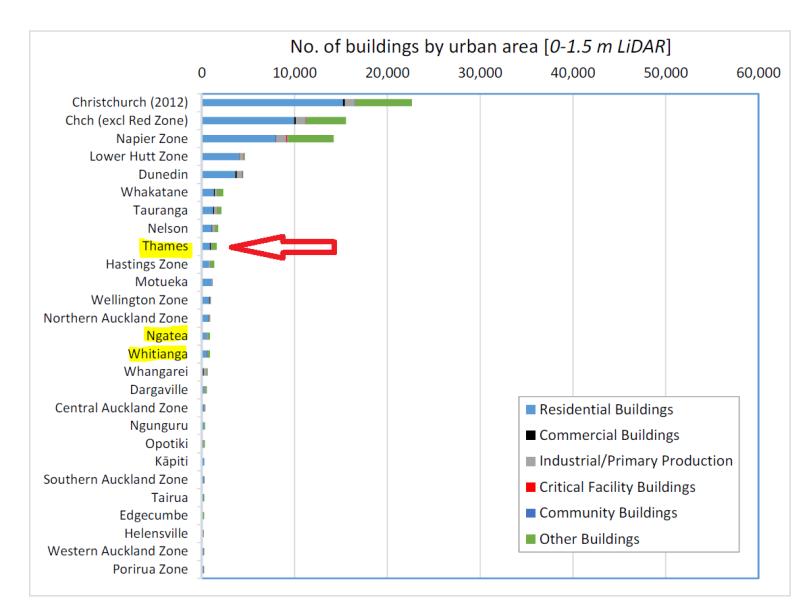 buildingsbyurbanzone01.5m