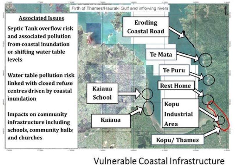 vulnerable infrastructure